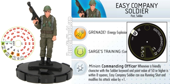 HeroClix Spoilers DC 75th Easy Company