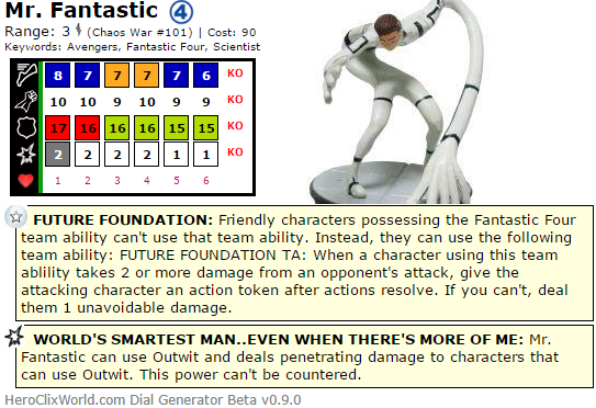 Awesome Clix: Mr Fantastic