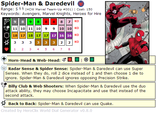 HeroClix Marvel Team-Up Spider-Man Daredevil