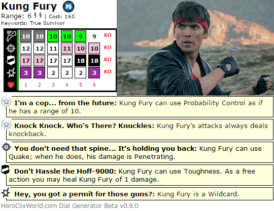 The Quintessential Kung Fury HeroClix