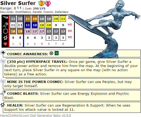 The Quintessential Silver Surfer
